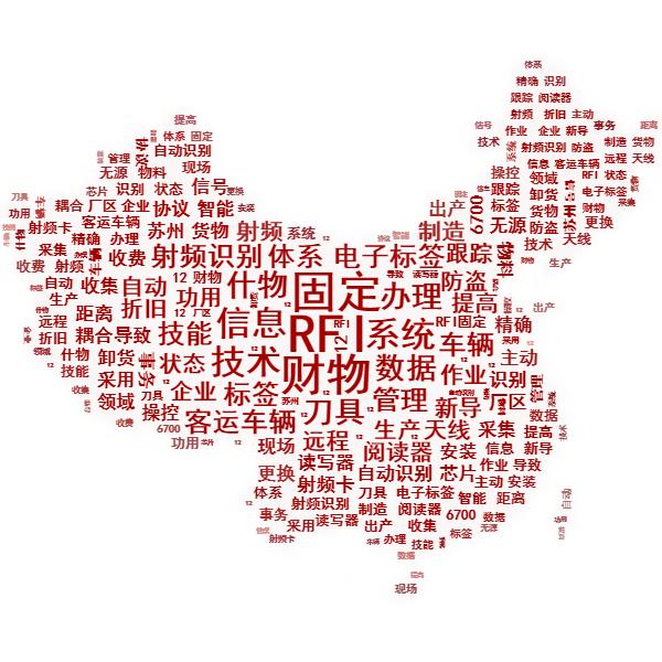 RFID读写器的优势与工作原理
